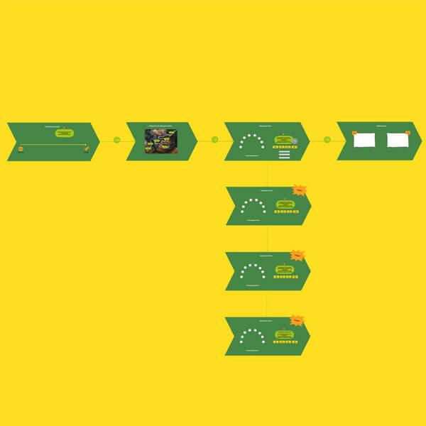 Ansicht eines Conceptboard-Designs zu einem Präsentations-Training