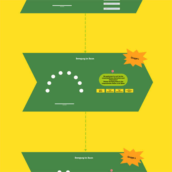 Detailansicht eines Conceptboard-Designs zu einem Präsentations-Training