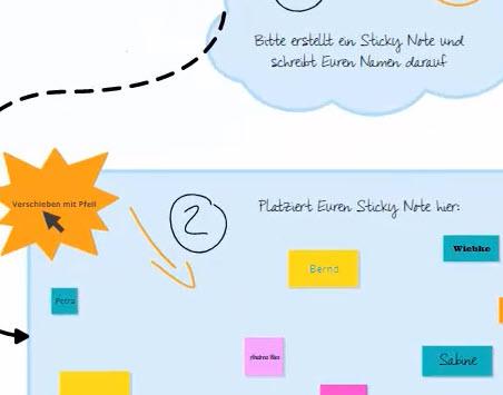 So kann Arbeiten auf dem Conceptboard aussehen
